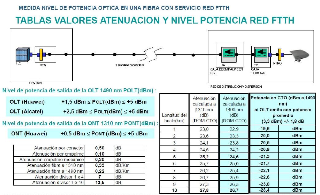 Para Fc-6S Ft. De Fibra Óptica Kit De Herramientas Fibra y Cortador De Fi N5 1X