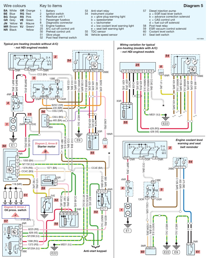 Citroen Xsara Wiring diagrams - [PDF Document] | Citroen Xsara Wiring Diagram Pdf |  | Documents MX