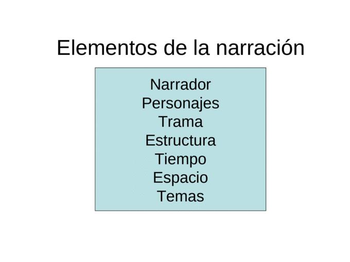 Elementos De La Narracin Narrador Personajes Trama